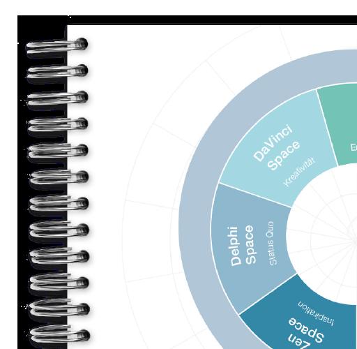 Workbook und Website für Industrie 4.0 Geschäftsmodelle